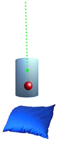 Esquema del experimento. Desde poca altura no llegará a formarse una esfera de agua, pero se verá que empieza a formarse. Puede usarse el dibujo mencionando eureka! Licencia CC Attribution 2.0 Generic (CC BY 2.0)