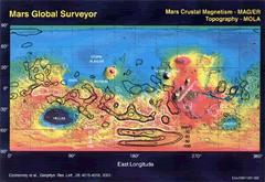 Tectónica marciana
