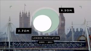 La población de origen británico ha descendido en 1/2 millón durante la última década